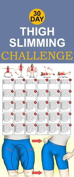 30 Day Thigh Slimming Challenge –