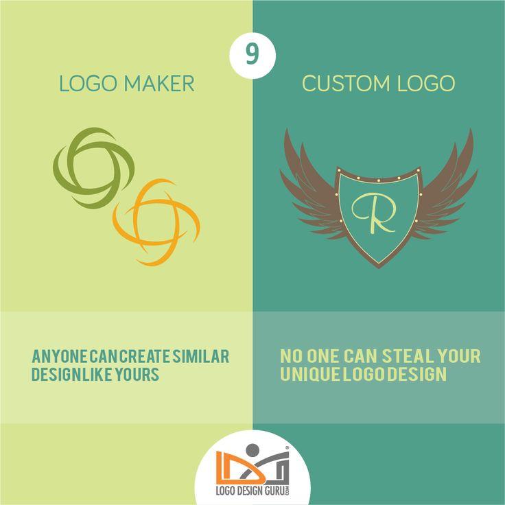 10 Times Custom Logo Design Trumps Logo Maker For Small Business Owners – #Logomaker #thinkdesign