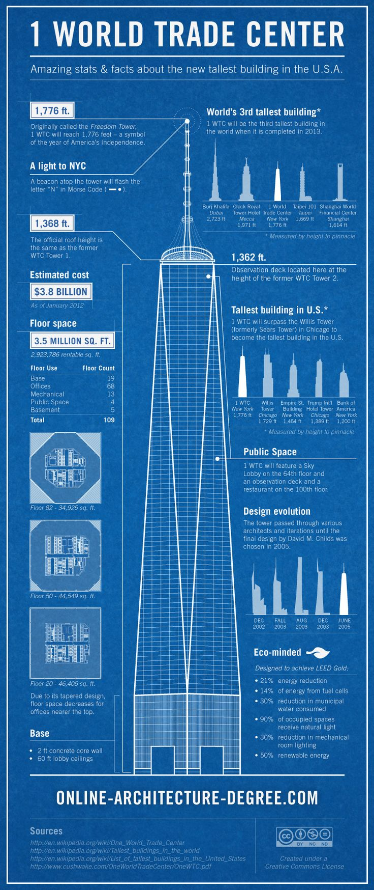 One World Trade Center #infographic - As the 104-story skyscraper nears completion, here are some interesting facts about 1WTC  #architecture