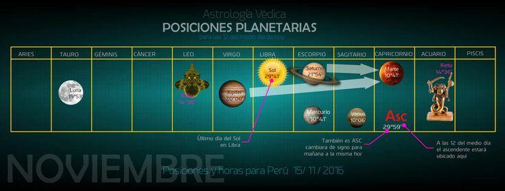 Los terremotos se han incrementado en fuerza y manifestación desde el ingreso de Marte en Capricornio, así como las actividades volcánicas. Mañana ya tendremos al Sol en Escorpio y el Ascendente también cambiara de signo.