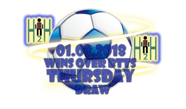 Free Sports Bet H2H Free Sports Bet H2H, H2H Stats for 01.03.2018  WINS, OVER 2.5, BTTS YES, DRAW Suggestions for Today Free Sports Bet H2H is our section for soccer h2h stats analysis, all Free Sports Bet H2H stats are analyzed, only the best are selected and delivered to our visitors, Free Sports Bet Thursday H2H, choose wisely, not always H2H Stats make winning predictions. Our team is analyzing all Free Sports Bet H2H, in order to bring you the best Free Sports Bet, also to help you with…