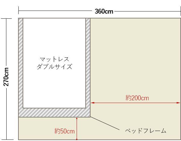 6畳の寝室にダブルベッドを壁寄せでレイアウト 4畳 6畳 寝室