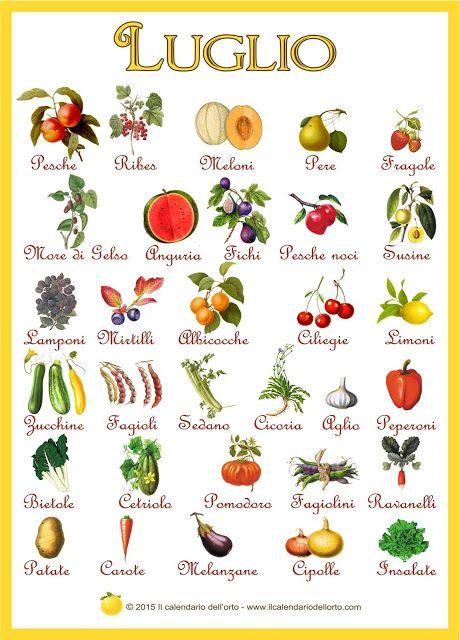 Briciole di Sapori: Luglio... il calendario della natura