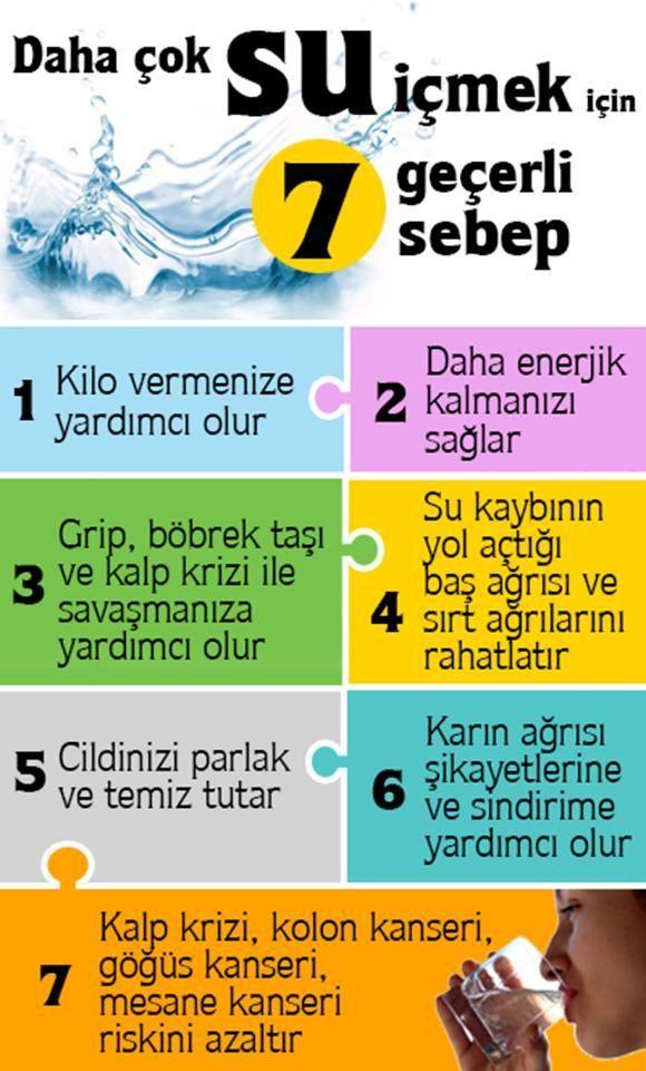 Daha çok su içmek için 7 geçerli sebep