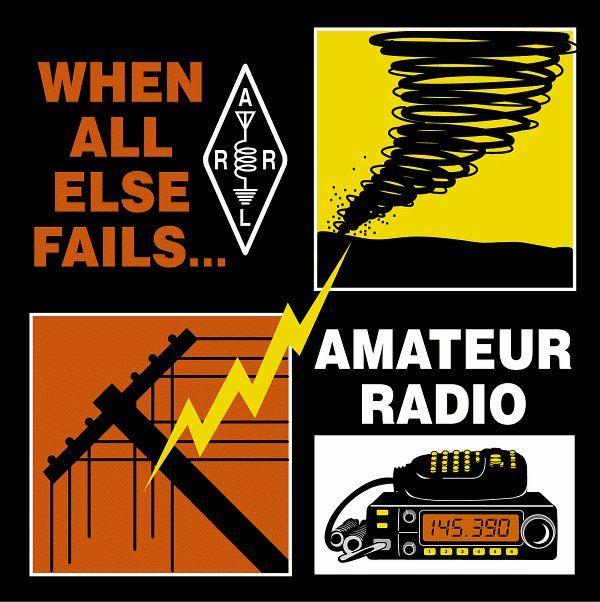 Amateur (HAM) Radio Licensing - survivehive