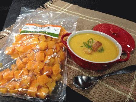 Wlos Carolina Kitchen Recipes