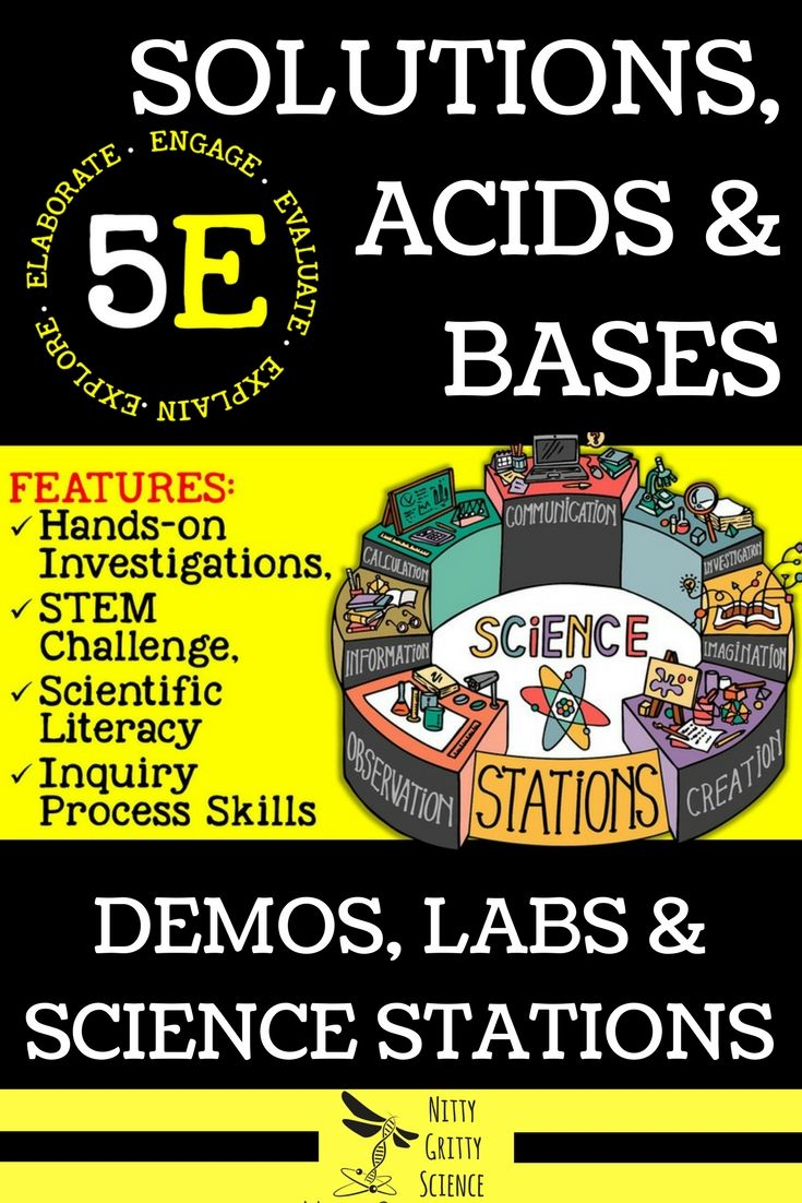 Topics Included for Solutions, Acids and Bases: • Solutions, Solubility and Concentration • Acids, Bases and Salts • Strength of Acids and Bases