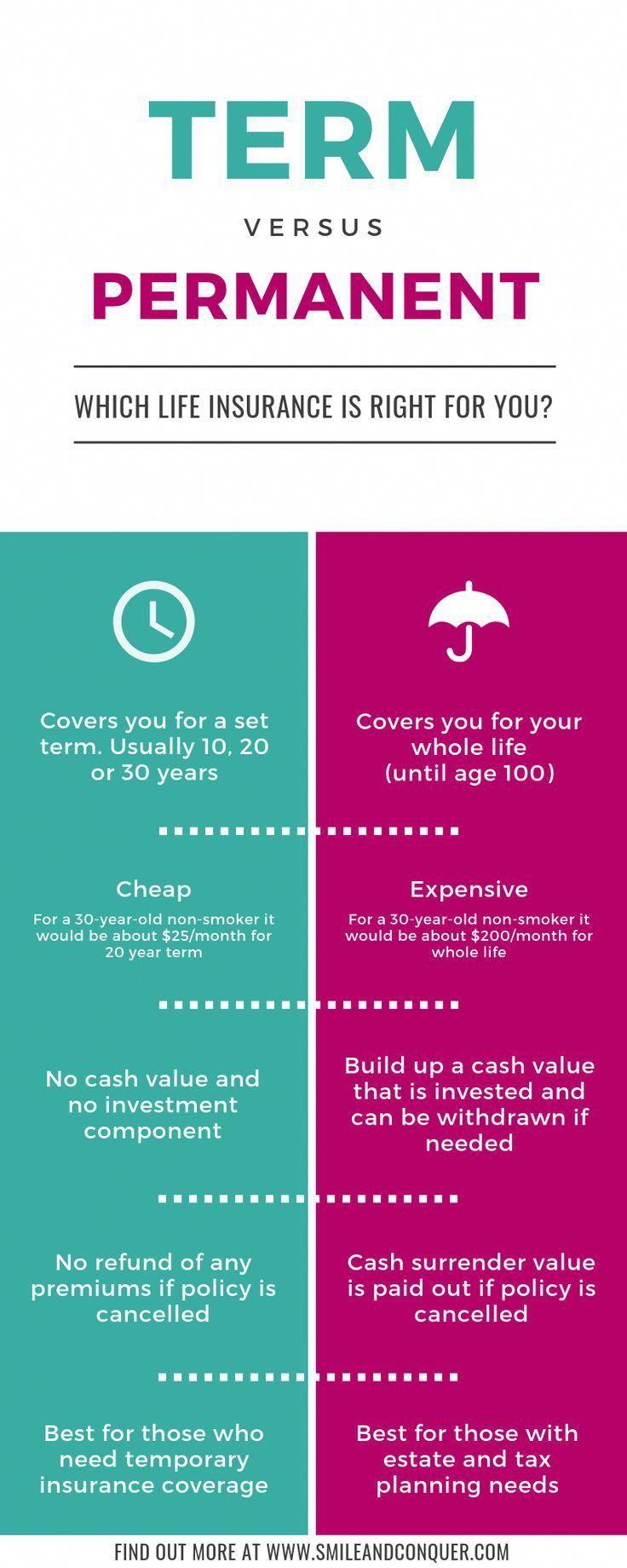 Insurance Details Insurancetips Permanent Life Insurance