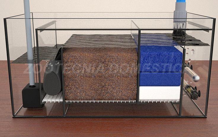Del mismo modo que hacemos con el secohúmedo, incluiremos aquí al filtro húmedo. Diseño del sump, orientación al cálculo, montaje...