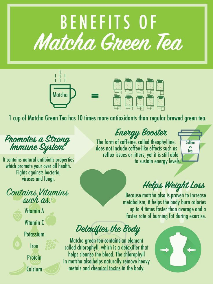 Matcha Tea Antioxidants Matcha Benefits Matcha Tea Benefits Matcha Tea Recipes