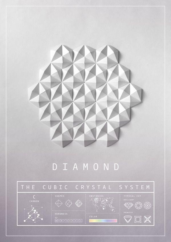 Gemstone posters by Cathrine Kirkerud, via Behance