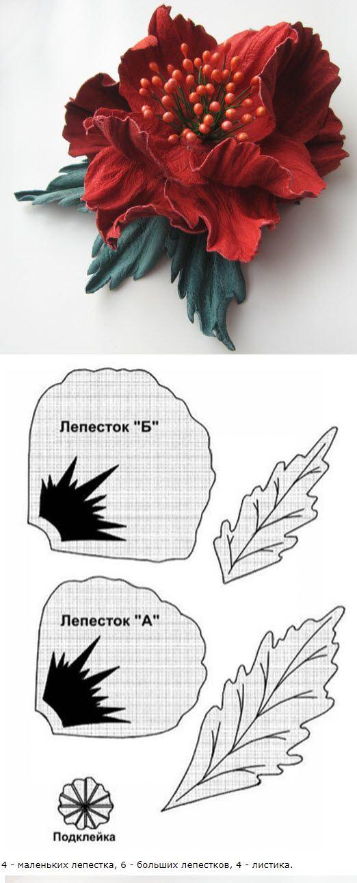 http://bebi.lv/cveti-svoimi-rukami-mk/rozy-i-drugiye-tsvety-iz-naturalnoy-kozhi.html