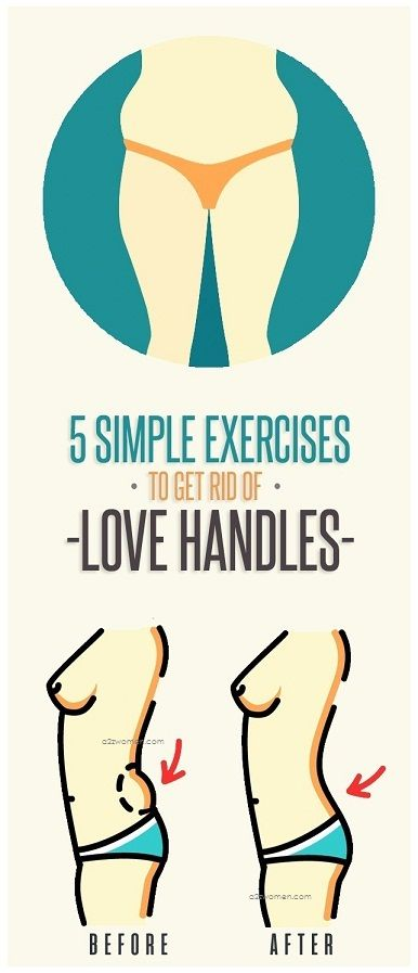 5 Easy Exercises to Get Rid of Love Handles Fat.