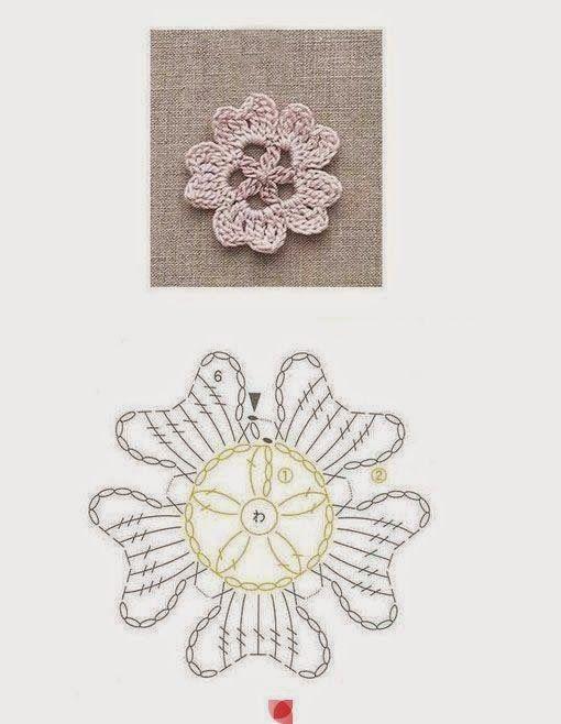 Tecendo Artes em Crochet: Flores Lindas com Gráficos!