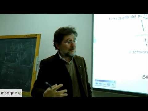 Utilizzare la LIM - Lavagna interattiva multimediale - Parte 1a
