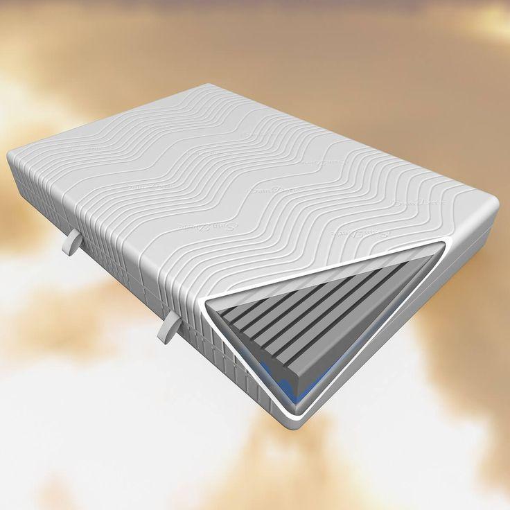 Matratze 140x200 Komfortschaum mit 7 Zonen 20cm hoch