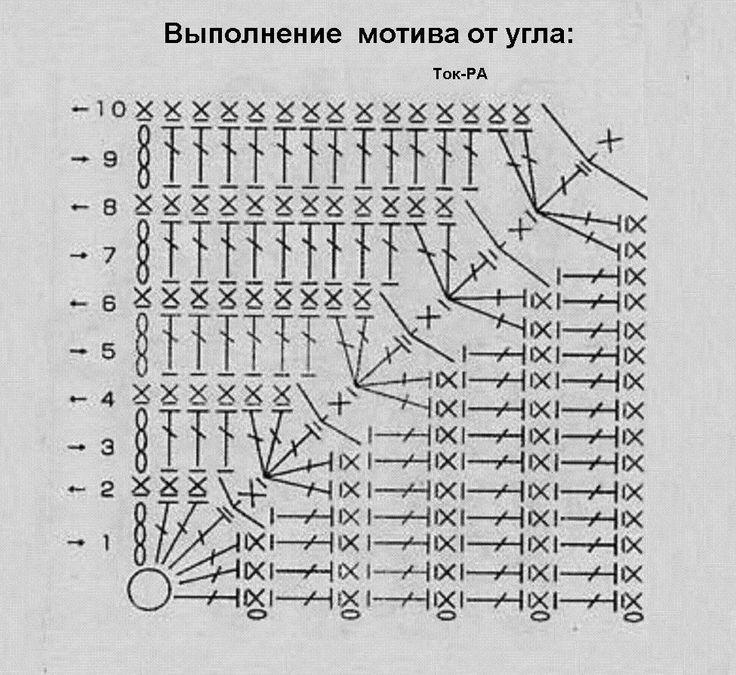 PiXS.ru / загрузить картинку для форума / фото альбомы / обмен файлами