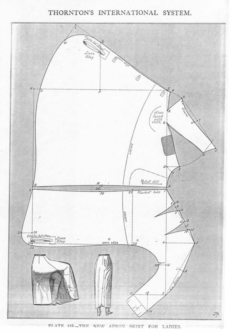 "The safety ""Apron"" riding skirt for SIDESADDLE. Mid to late 1910s"