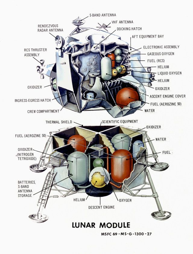 spacecraft cutaway illustrations