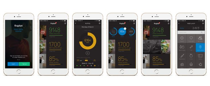The wearables missing link | Fjord