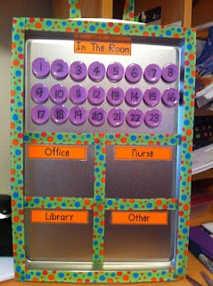 Keeping track of students!  Great tool for teaching sorting, understanding of one's place in space and time, number recognition, one-to-one association when you teach each child to recognize his/her number, good grounding activity in the morning, why we go to the office, when we should go to the nurse, the best time to go to the bathroom is at recess...