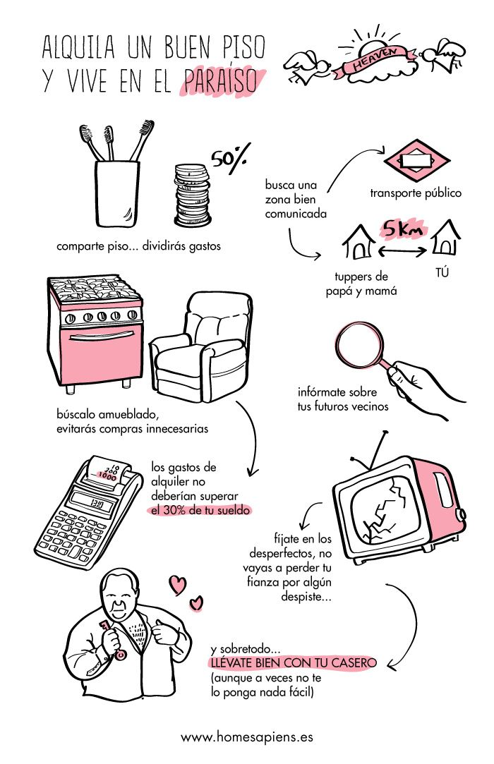 Unos trucos ilustrados para no fallar al alquilar piso: http://homesapiens.es/2013/09/unos-trucos-para-no-fallar-al-alquilar/