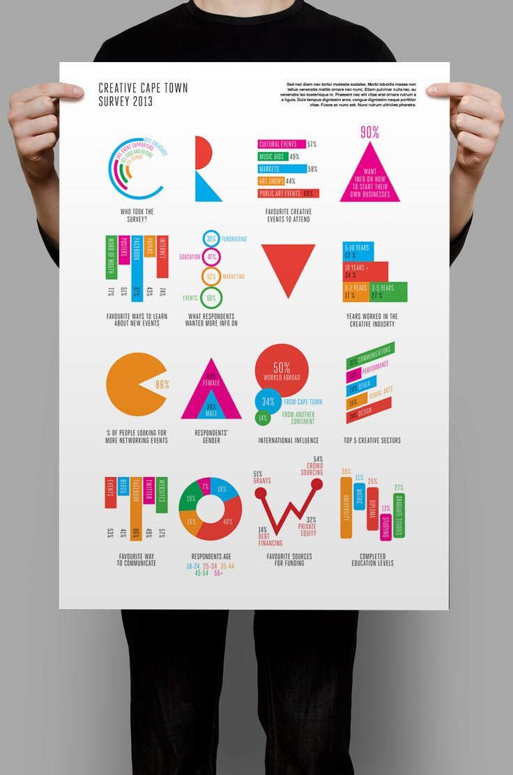 designgap:  Creative Cape Town 2013 Infographic. Designed by Ivan Colic.
