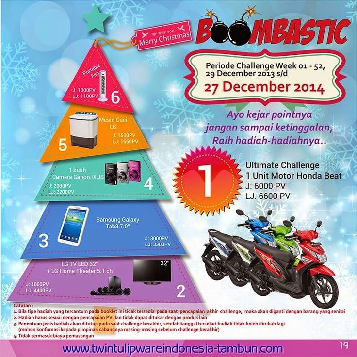 Boombastic Challenge : Periode Challenge Week 01 - 52 tahun 2014