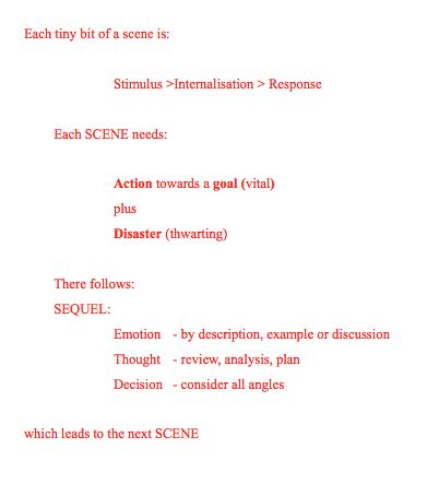 202 best Monomyth images on Pinterest Screenwriting, Author and - screenplay template