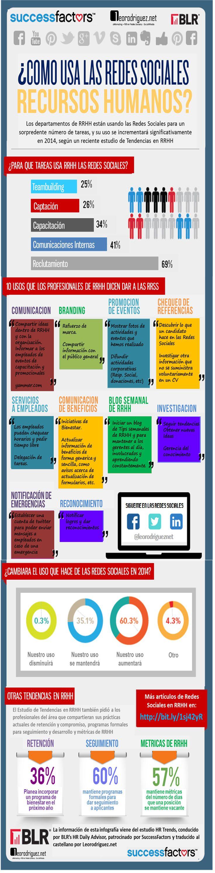 Cómo usan las Redes Sociales en Recursos Humanos... #Infografia #SocialMedia #RRHH