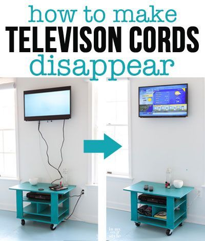 DIY home improvement...Using a $15 tool, you can easily hide the cords that hang from a wall   mounted TV. In My Own Style