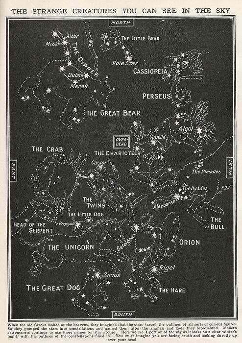 Make up a constellation. Create a myth around it.