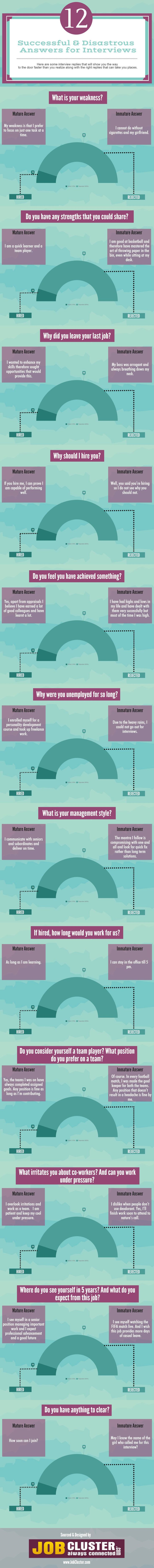 Successful and Disastrous Answers for Behavioral Interview Questions- Infographic #Interview #JObInterviiew