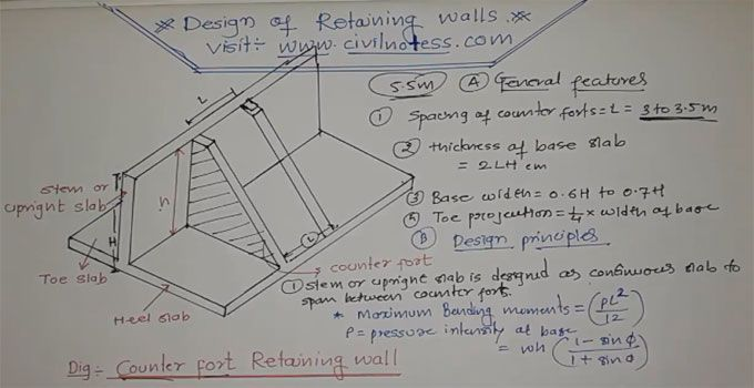 This construction video is the part 2 series of retaining