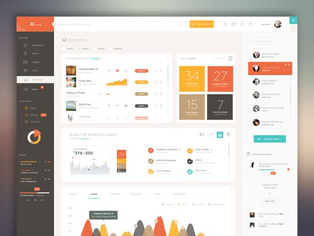 15 Dashboard UI Designs