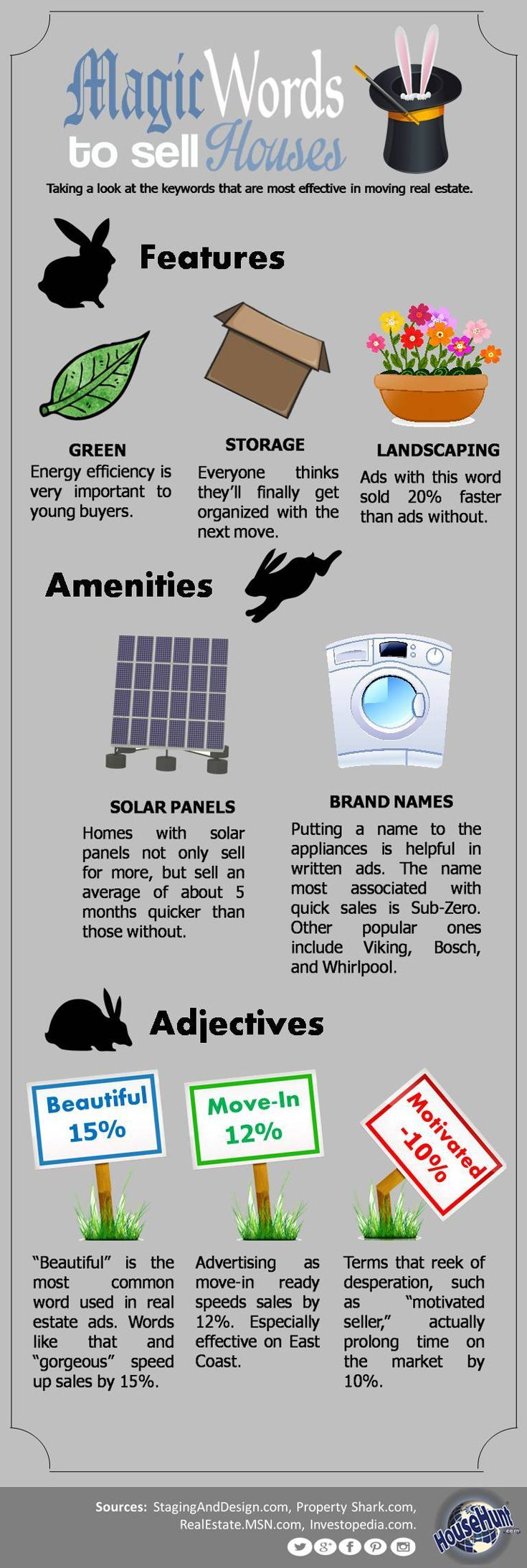 Words to Sell Real Estate Faster #Infographic#real estate As agents we pay CLOSE attention to the changes in market trends. This info-graphic is a cute way to explain a few we implement all the time!
