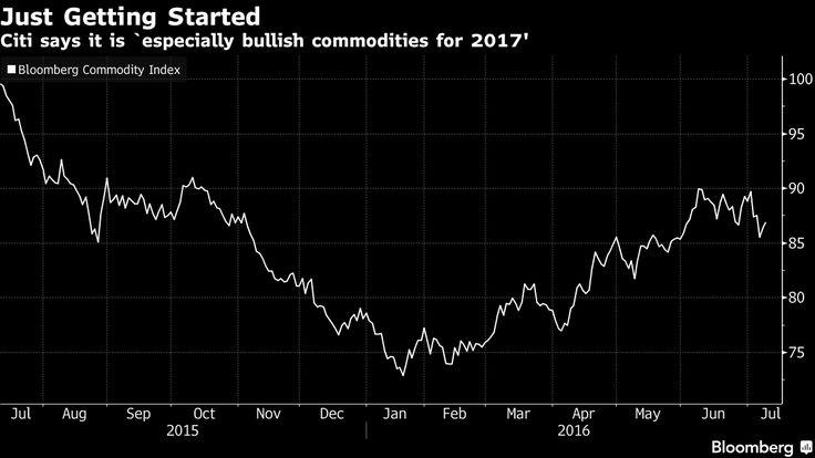 Caspita, ma questi analisti non ne azzecano una! - Chart - Commoditiestrading