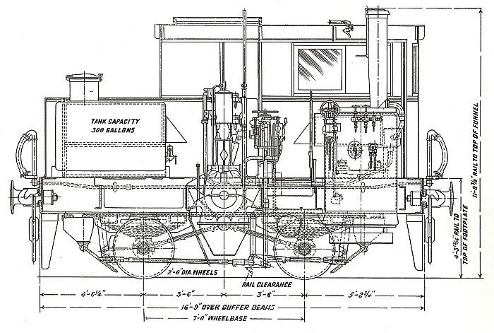 89 best loco drawings images on pinterest