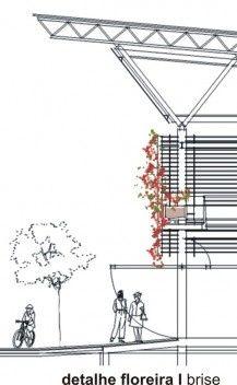projetos 086.01 Concurso: Concurso Nacional de Arquitetura para o Mercado Público de Blumenau   vitruvius