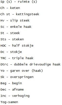 Haaksteken engels-nederlands / dutch-english