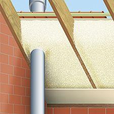 Isolation thermique de toitures entre chevrons schéma