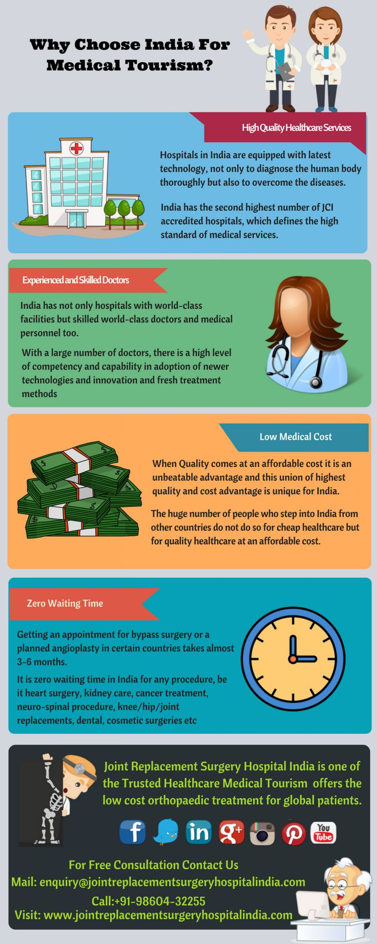 Why Choose India For Medical Tourism?