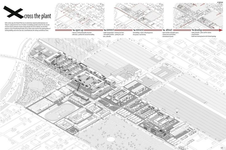 "Winning Proposals ""Reanimate the Ruins"" of Detroit's Packard Motor Plant"