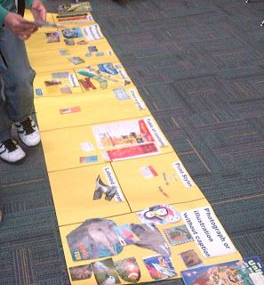 Teaching to Inspire: collaborate and hunt for text features in non-fiction magazines
