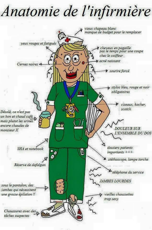 Dessins infirmieres ide infirmi re humour infirmi re et soin infirmier - Dessin infirmiere humoristique ...