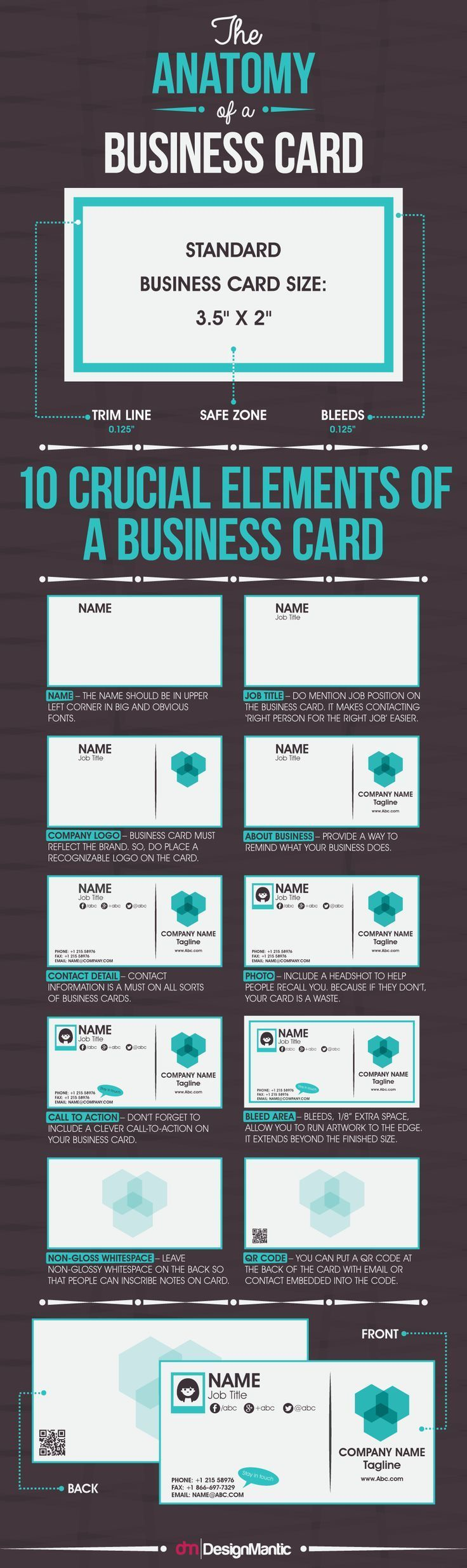 The Anatomy Of A Business Card #Infographic #Business | http://www.visualistan.com/
