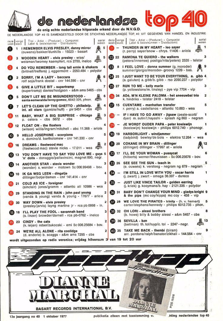 De Nederlandse top 40 van veertig jaar geleden