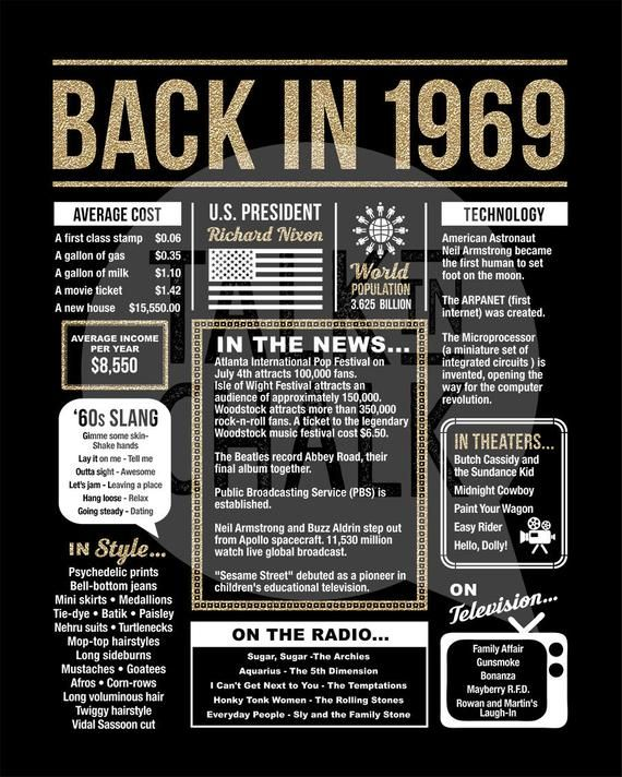 Back In 1970 Black And Gold Printable Poster Printable 50th