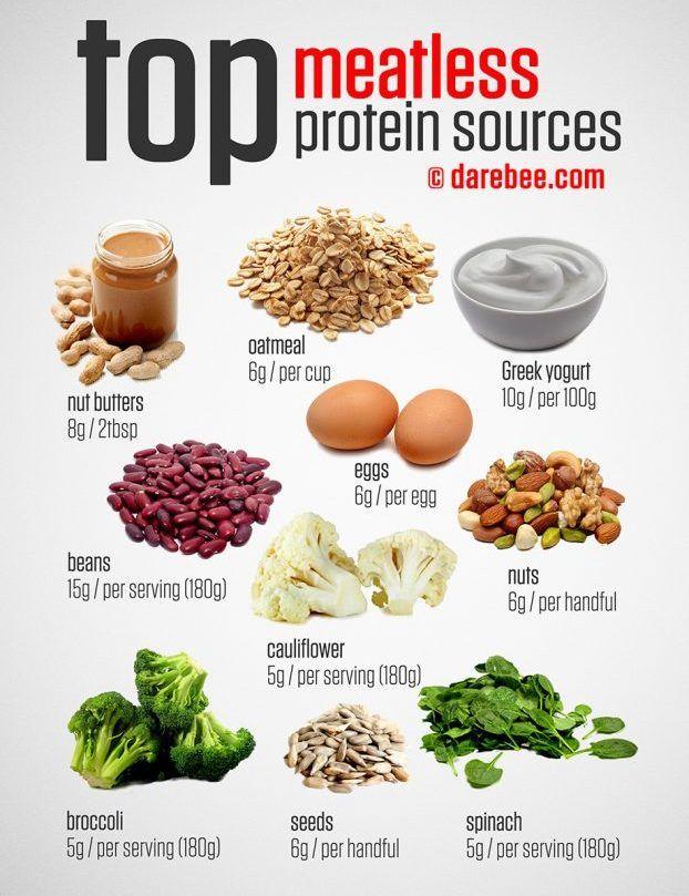 healthy vegan weight loss meal plan