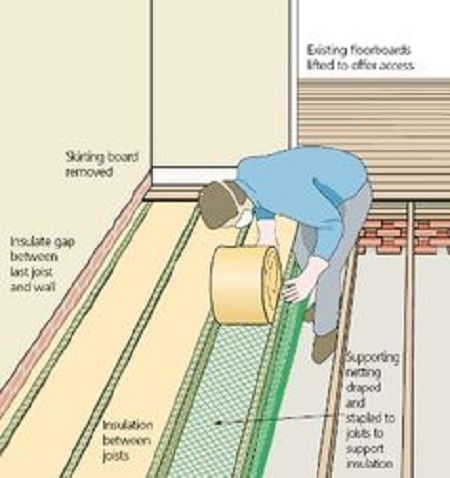 Why Adding Insulation to Your Floors Is a Good Idea  http://superchoicecarpet.ca/adding-insulation-floors-good-idea/